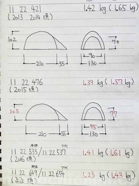 品番で見るステラリッジテント2の遷移と比較/モンベル Mont-bell(2013年2014年頃から現行までのモデルいくつか) 画像
