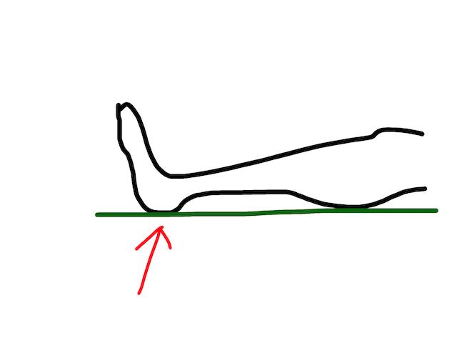 寝袋とテントマットで365日寝る生活【7年目】のこれまで思った「細かいところ」をまとめてみる 画像